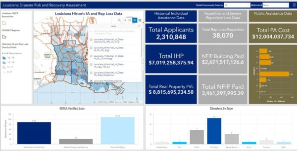 Louisiana Disaster Risk and Recovery Assessment Dashboard